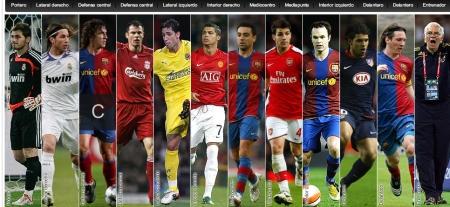 Mi equipo del año en UEFA.com